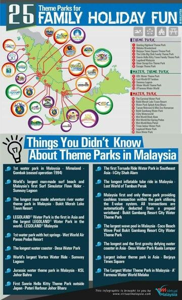 37 best Malaysia images on Pinterest Malaysia, Infographic and - new malaysia education blueprint wikipedia