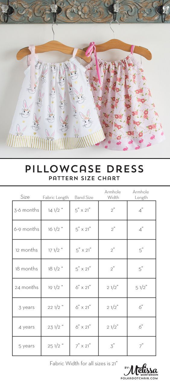 Learn how to sew a pillow case dress with this Pillowcase Dress Tutorial. Includes full instructions and a chart to help you resize the dress for various ages. The quickest dress you'll ever sew!: