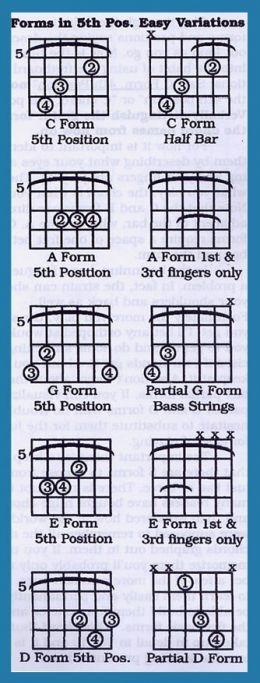 Bass-Guitar-E-books-PDF-ENG-Sheet-Music-Exercises-Tabs-TNT-Vi