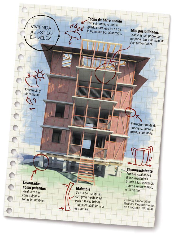 Vivienda al Estilo de Vélez #Arquitectura