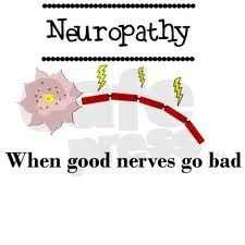 Neuropathy ~ when good nerves go bad. Just another thing I have as well.. Stinks!
