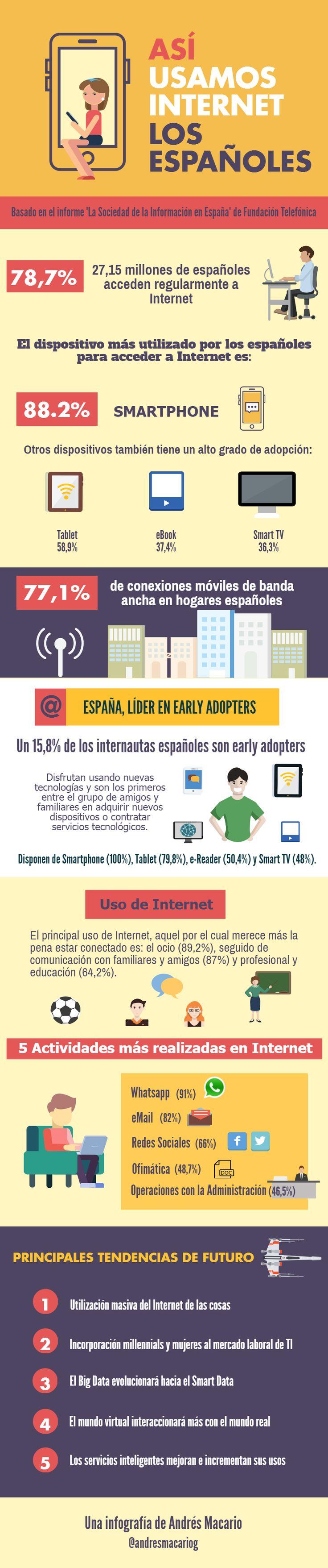 Así usamos Internet los Españoles #infografia