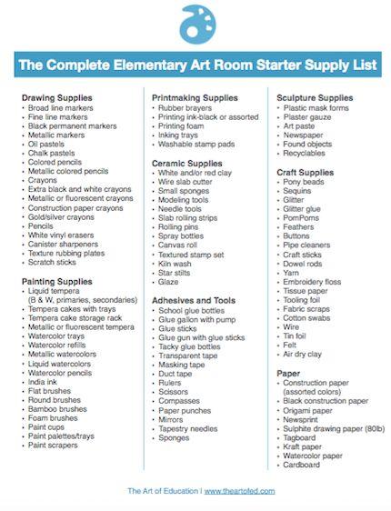 Viac ako 25 najlepších nápadov na Pintereste na tému Art - supply list template