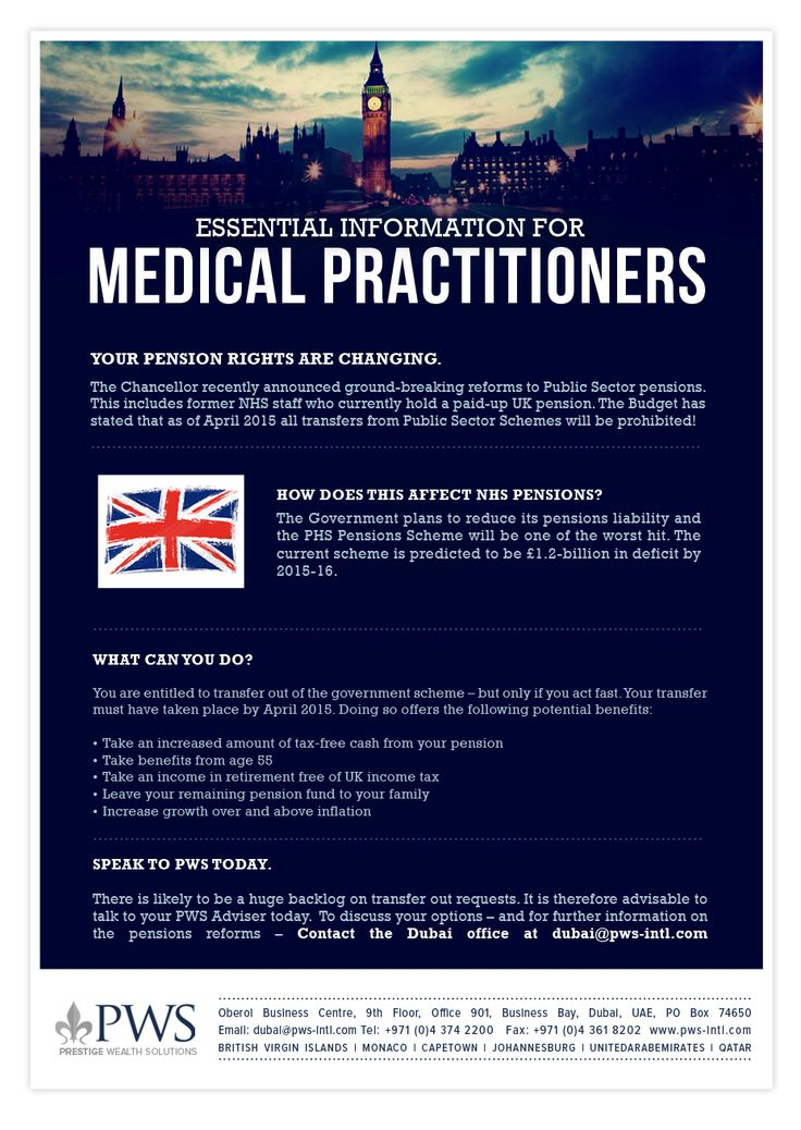 Essential Information for Medical Practitioners