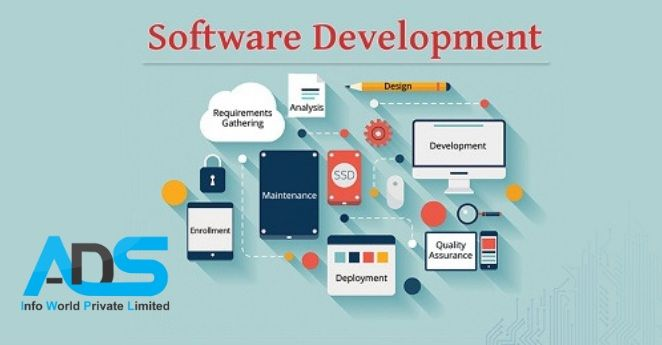 Affordable Software Development Company In India Software Development Crm Software Software