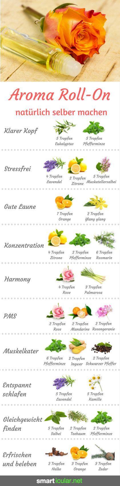 Natürliche Aroma-Roll-Ons: Anleitung und 10 Rezepte