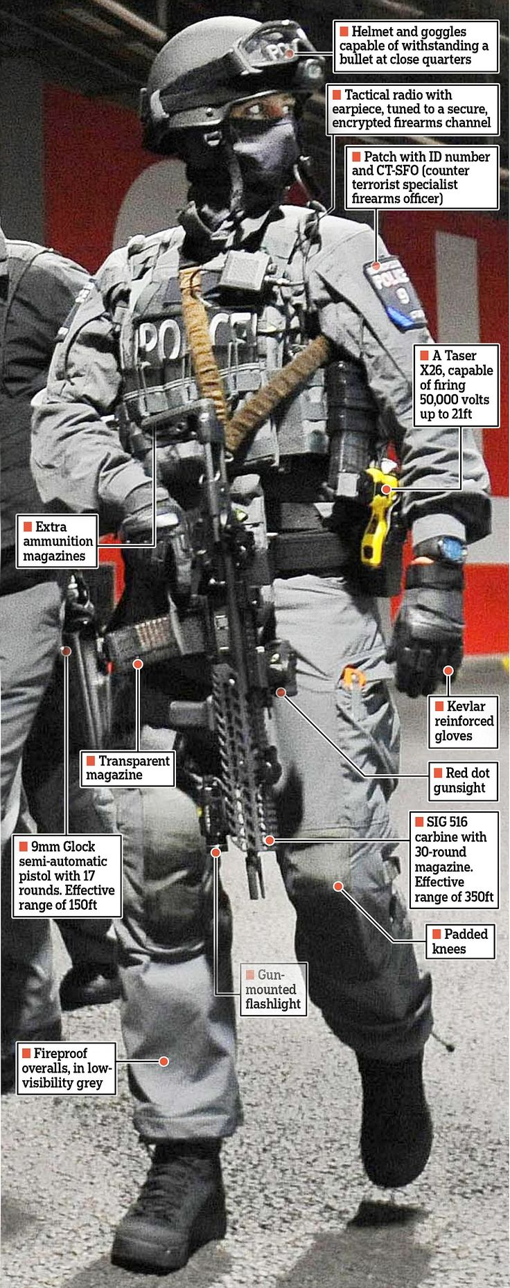 England vs France match sees new counter terrorist police in military fatigues | Daily Mail Online