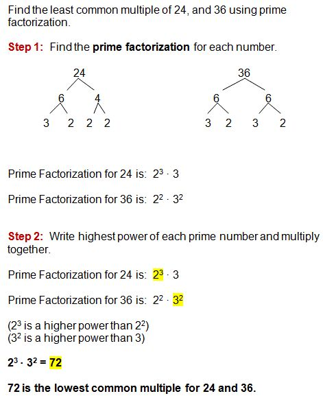 A lesson on finding the least common multiple for a set of numbers.
