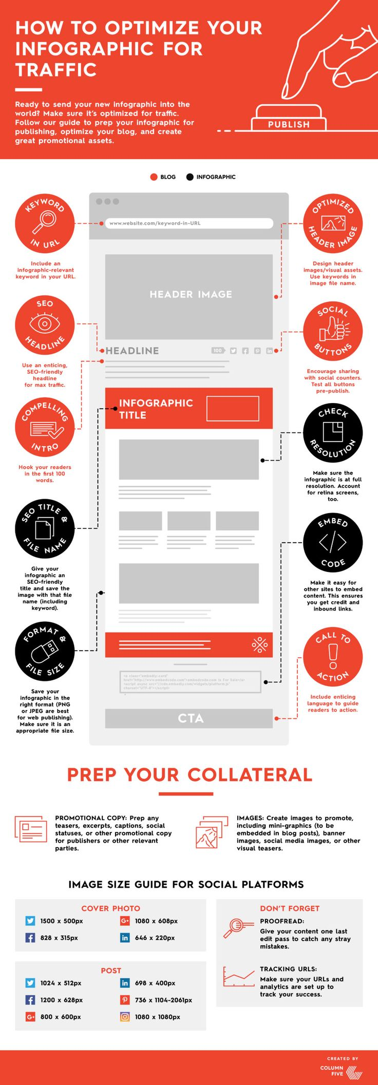 Do you create Infographics? Optimize Your Infographic for Traffic - #Infographics - Website Magazine