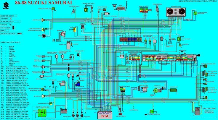 suzuki samurai wiring diagram cars i love 86 88 suzuki samurai wiring diagram cars i love portal colors and all things
