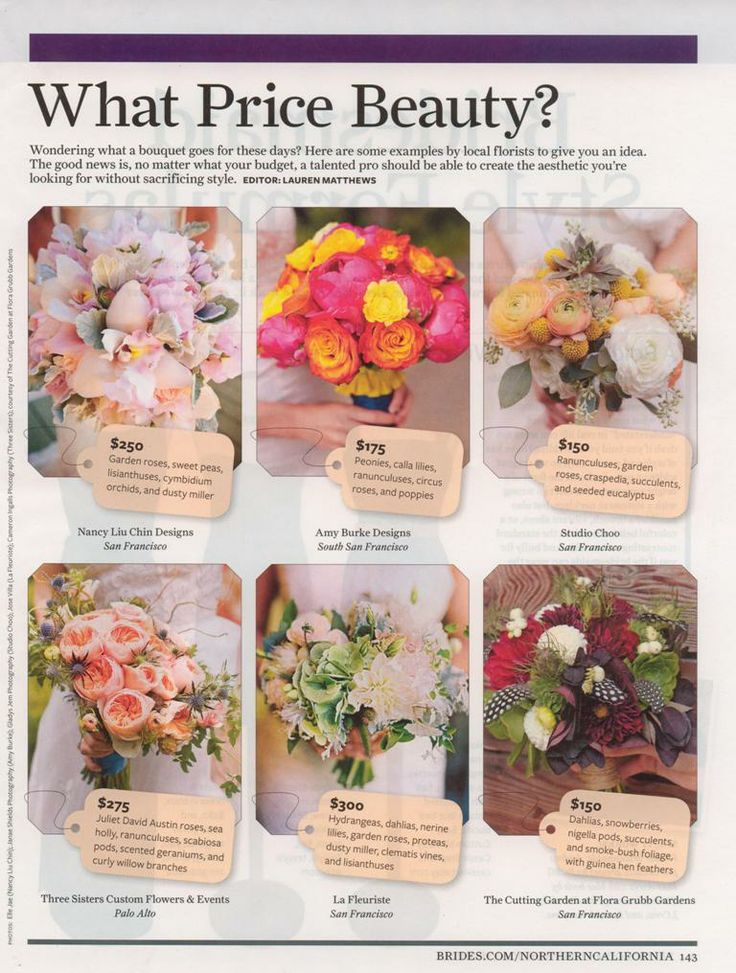 Bouquet Pricing