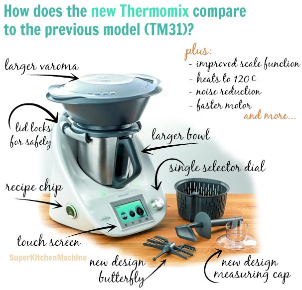 New Thermomix TM5 revealed today to the world! How does this model compares with TM31!