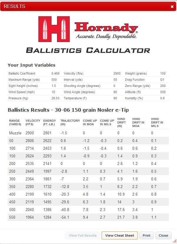 Best   Win Mag Ballistics Ideas On    Win