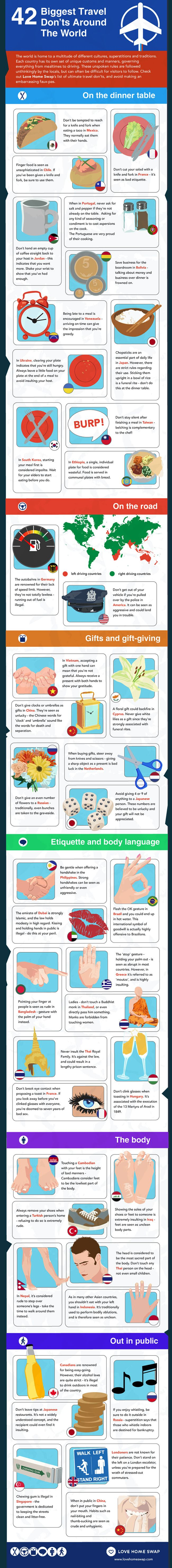42 Biggest Travel Don'ts Around The World #infographic #traveltips