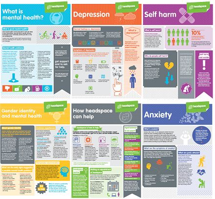 Drug use and mental health factsheets from Headspace