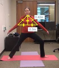 Are you Surprised? Don't be. Yes, again technology has proved its worth. A team of computer science researchers Kyle Rector, Cynthia Bennett and Julie Kientz from Washington have designed a software program that will help blind to do yoga and stay healthy.