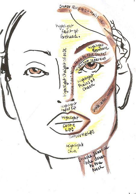 how to contour your face #contour