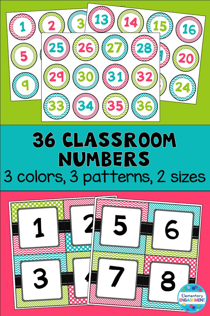 This pack includes two sets of classroom numbers up to 36 in pink, turquoise, and lime green.  Patterns include stripes, dots, and chevron. Classroom numbers are great for labels, signing in, tracking progress and so much more!