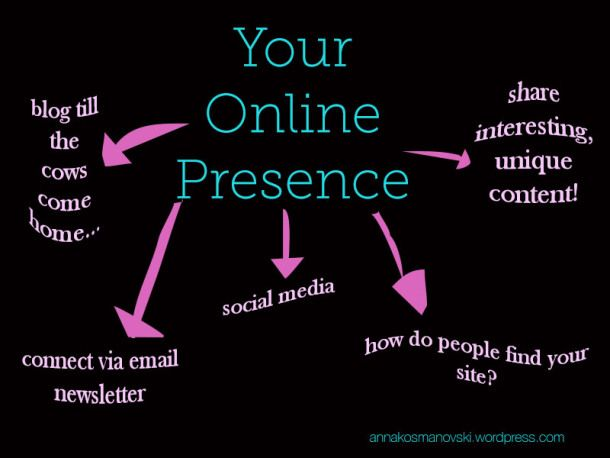 Some things to consider when thinking about your website presence!