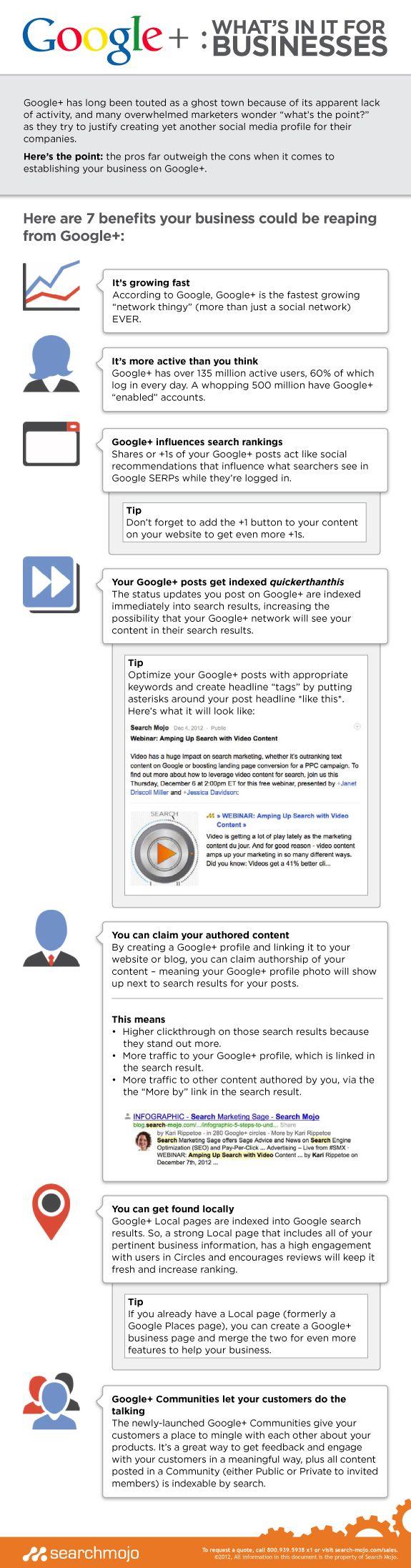 Google+: What's In It for Business http://www.roehampton-online.com/?ref=4231900 #business #smallbiz #startup #management #entrepreneur #entrepreneurship #social #socialmedia