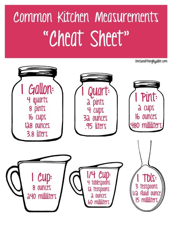 "Common Kitchen Measurements ""Cheat Sheet"" Printable"