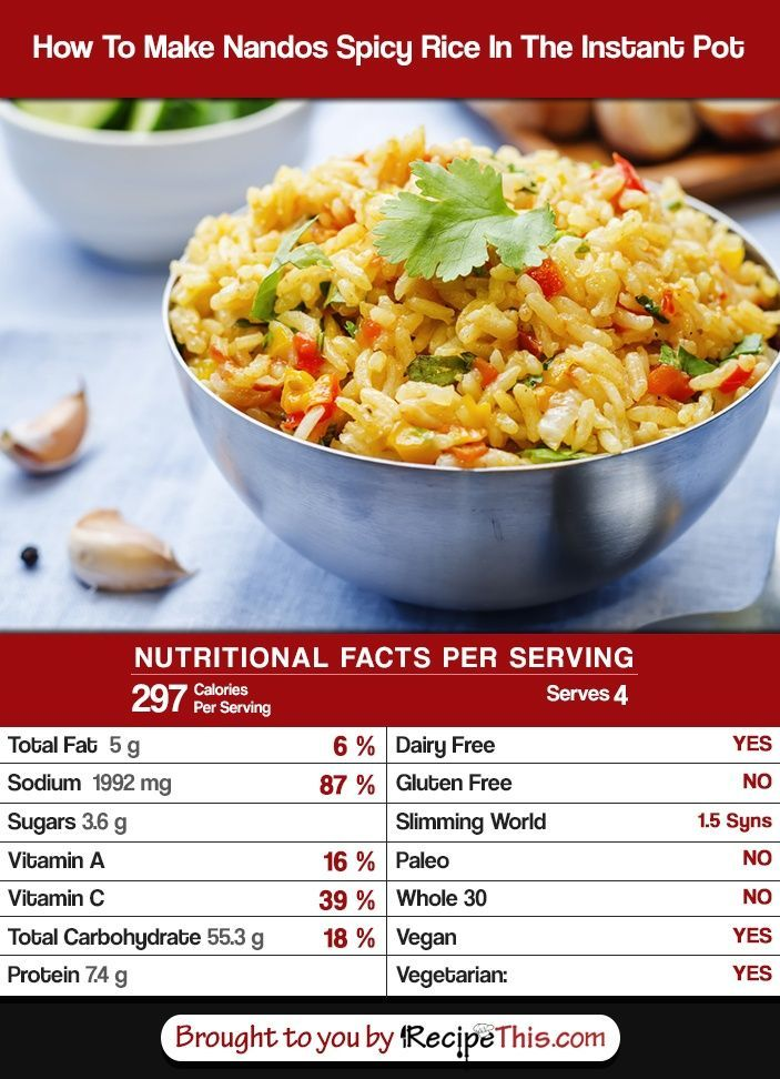 Nandos spicy rice nutrition info copycat from recipethis.com