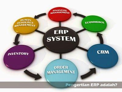 Pengertian ERP adalah? Implementasi Sejarah Manfaat ERP >> http://goo.gl/mYKTDQ