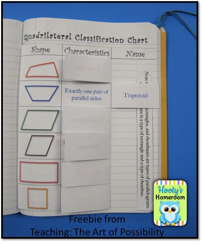 Hootys Homeroom: Foldable Fun + Freebie - Quadrilaterals classification chart foldable