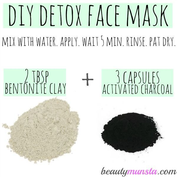 What you need to make your own detox face mask. Use weekly for beautiful skin!