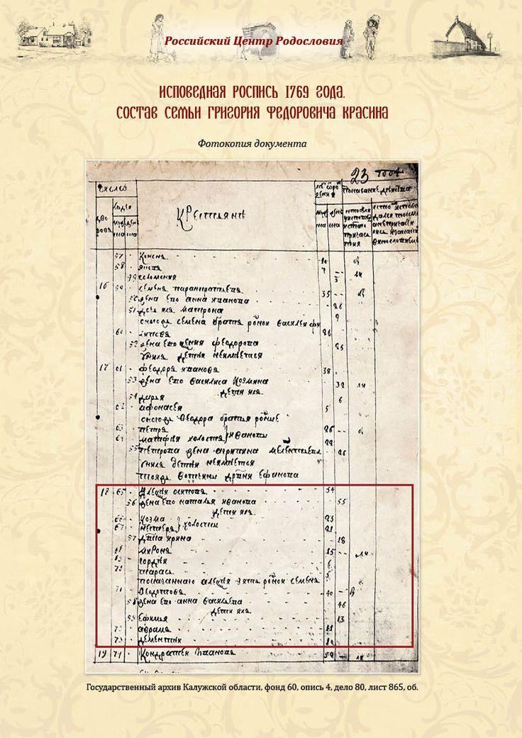 ПРИМЕР ОТЧЕТА ПЕРВОГО ЭТАПА - архивные документы, лист 5