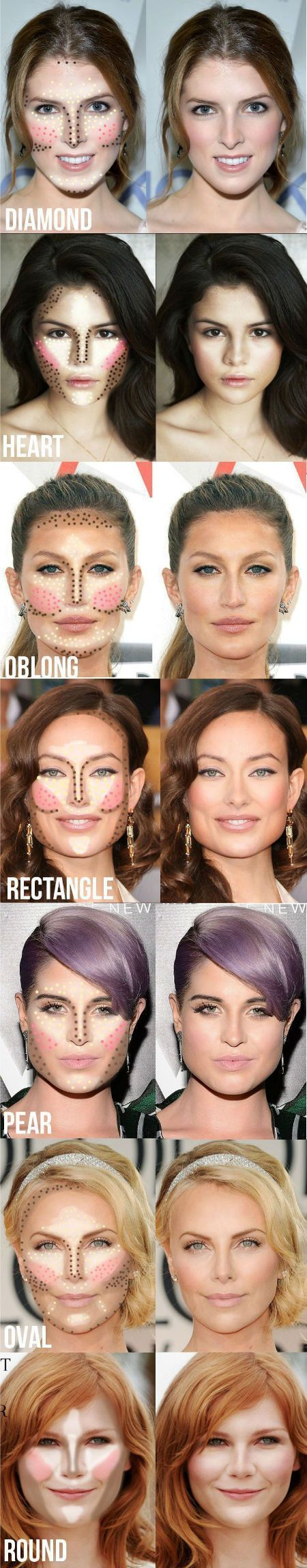 Face Contouring Diagram By Face Shape                                                                                                                                                                                 More