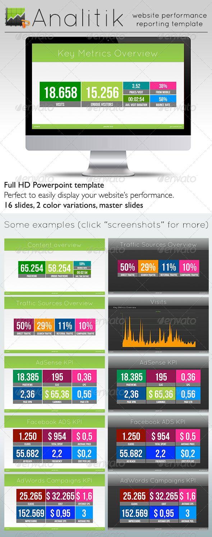 Analitik - Website Performance Powerpoint Template