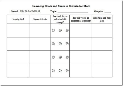 Assessment as Learning: Student Self-Assessment During Math Lessons! Free chart for students to record learning goals and success criteria.  Very helpful for student self-assessment! www.teachingrocks.ca