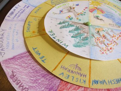 circle calendar-- Put the liturgical calendar on the center circle. LOVE this!