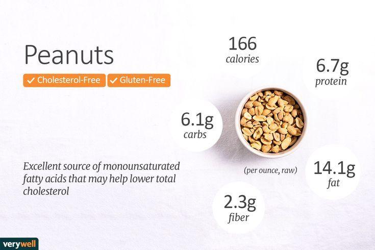 Quinoa Vorteile für den Gewichtsverlust