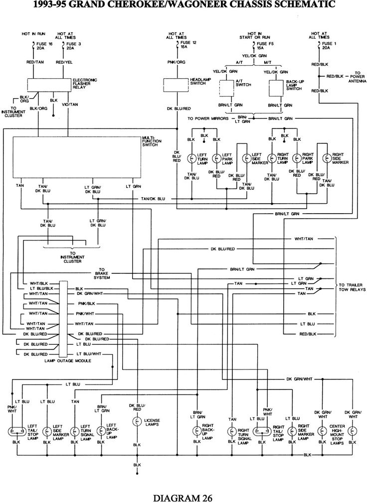 Elegant 2001 Jeep Grand Cherokee Wiring Diagram in 2020 ...
