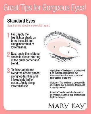 Mary Kay Eye Shadow Chart Picswe