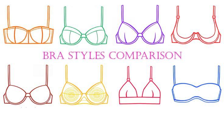 Bra style comparison illustration. Great post on Esty Lingerie blog.