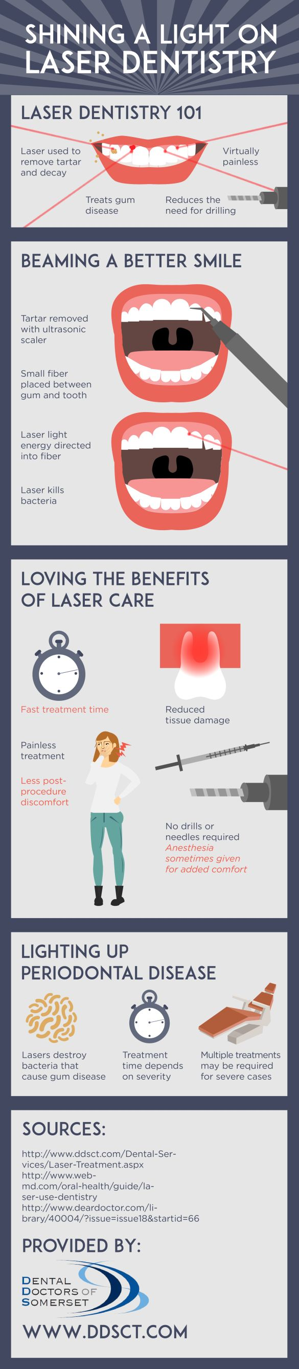 What is laser dentistry? Dentists can use a laser to expertly remove tartar and decay and treat other signs of gum disease! Take a look at this infographic from an orthodontist in Glastonbury for more facts about laser dentistry.
