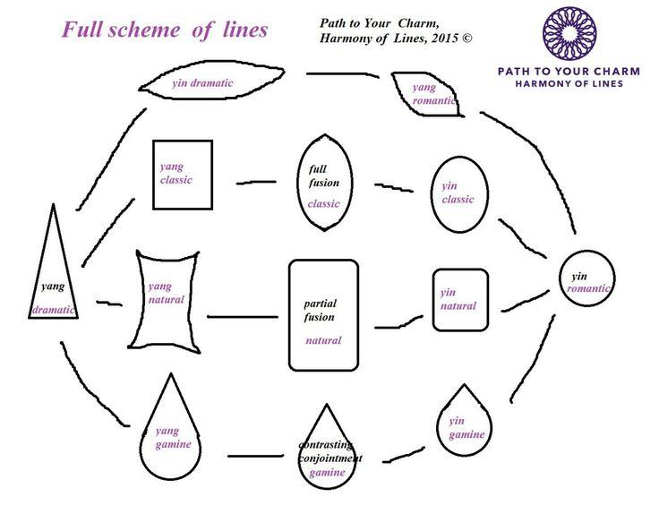 Path to Your Charm: Harmony of Lines. Часть 1 - Красота, вдохновленная природой