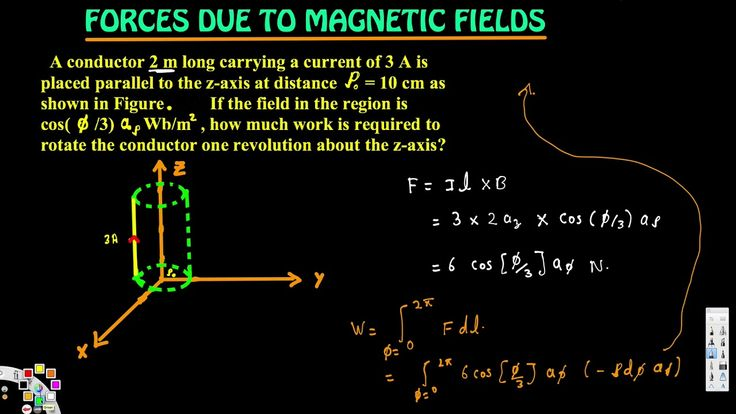 how much work is required to rotate the conductor - Forces due to magnet...