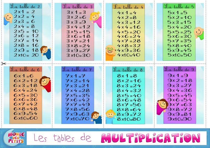 17 best images about chiffres et lettres on pinterest - Table de division a imprimer ...
