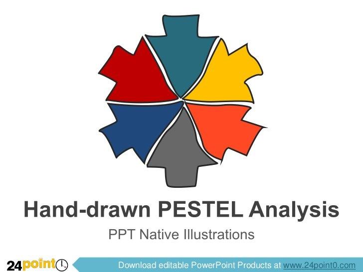 Best 25+ Pestel analysis ideas on Pinterest Pestle analysis - pest analysis