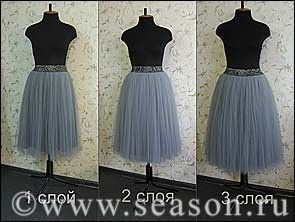 Юбка-пачка или, как ее ещё называют, «юбка-шопенка» - прекрасная альтернатива нарядной юбке. Кроить юбку можно по-разному: прямоугольными полотнами или солнце-клеш. В обоих случаях по линии талии делают сборку.