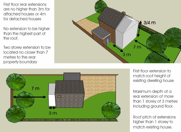2 storey extension google search house things - Things to consider when building a house ...