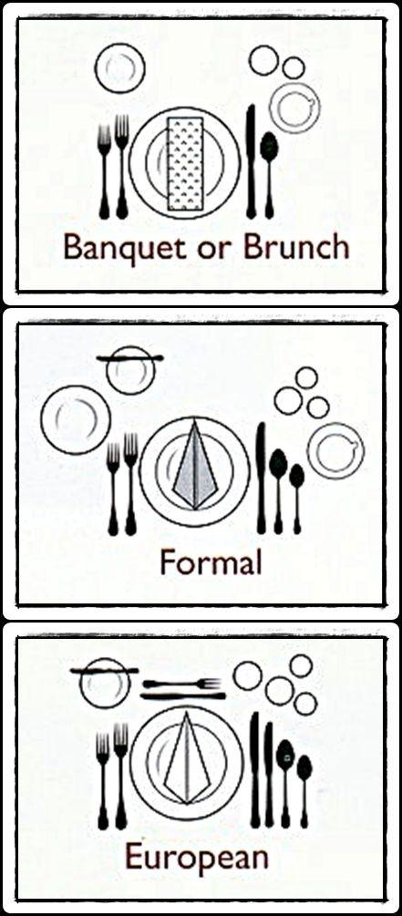 Arrangement of Cutlery - Banquests or Brunch, Formal & European #EventsProfs