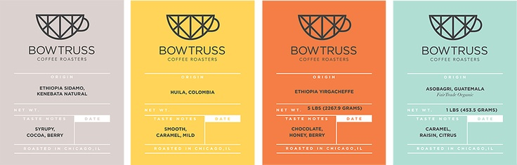 Wholesale Inquiries | Chicago Coffee Roasters | Bow Truss Coffee Company