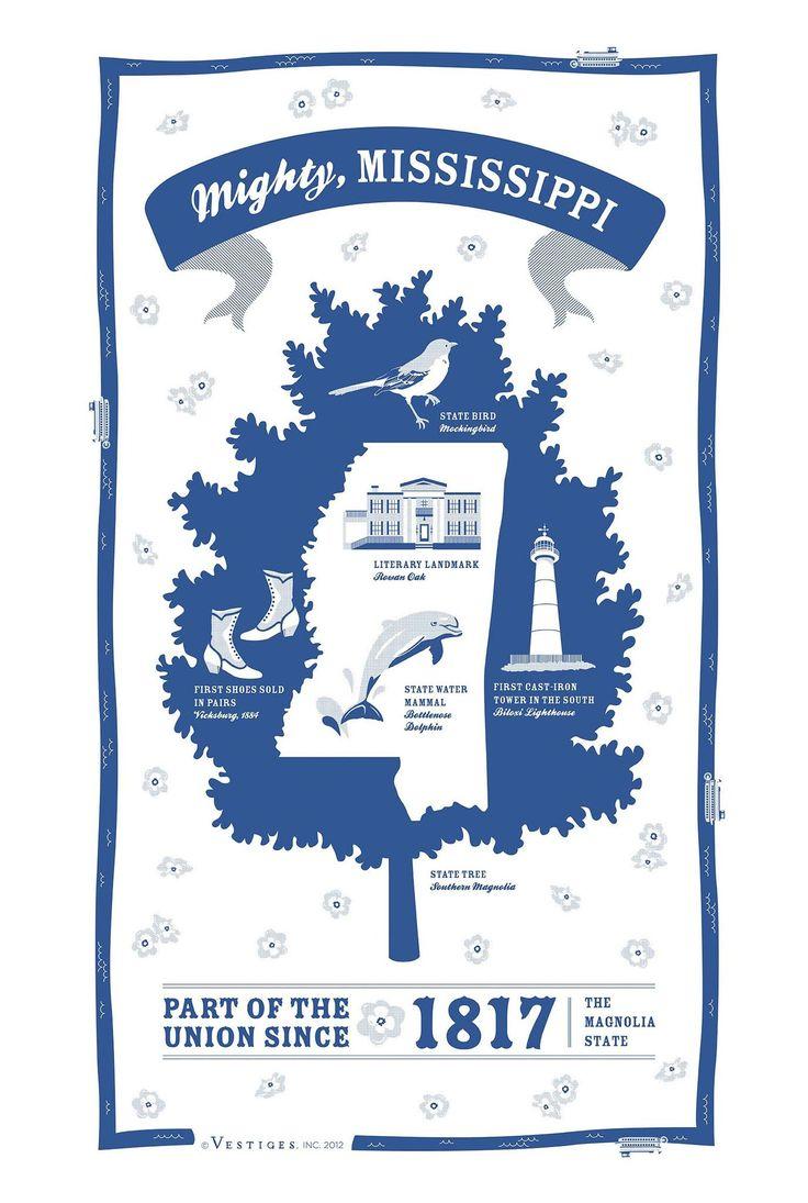 78 best State Kitchen Towels images on Pinterest | Kitchen ...