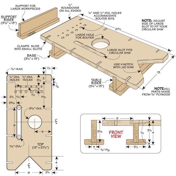 Router Jig Plans Blueprints Woodworking Projects Amp Plans