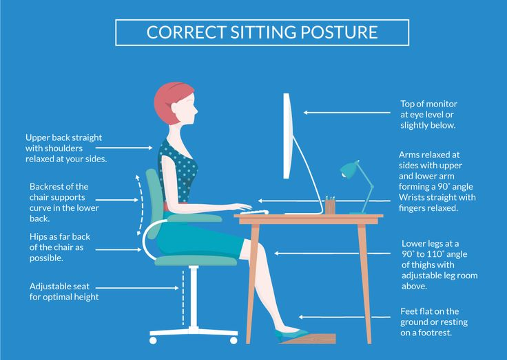 how to fix bad posture neck